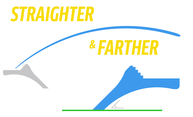 Straighter & Farther with LofTee